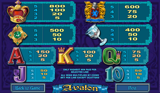 Mystery Jack Slot Machine - Play for Free Online Today