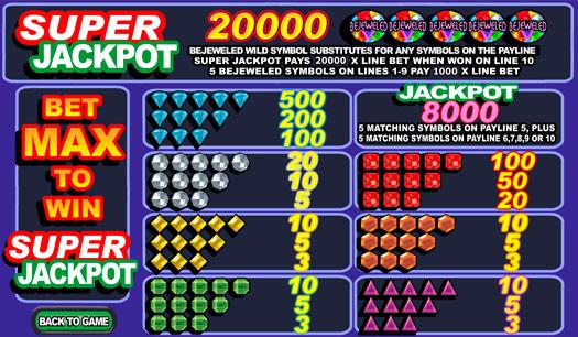 Mecca Games Bejeweled Cash Bonus