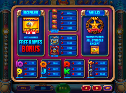 Peggle Slots Bonus Prize